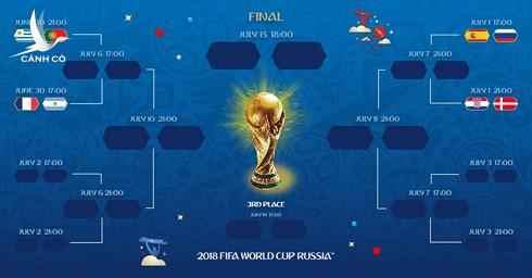 argentina dai chien voi phap o vong 1/8 world cup 2018 hinh 2