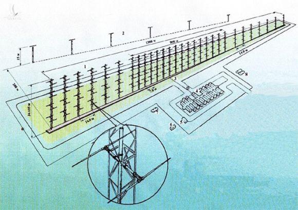 Chiếc ô hạt nhân cho phép Nga đẩy lùi... 5.000 tên lửa tấn công cùng lúc - Ảnh 2.