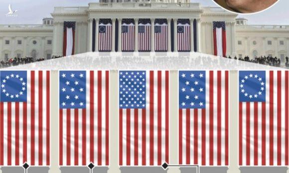 Những lá cờ sẽ xuất hiện trong lễ nhậm chức của Biden, từ trái qua phải gồm: cờ Betsy Ross, cờ Hải quân 13 sao, quốc kỳ Mỹ, cờ Hải quân 13 sao và cờ Betsy Ross. Ảnh: Graphic News.