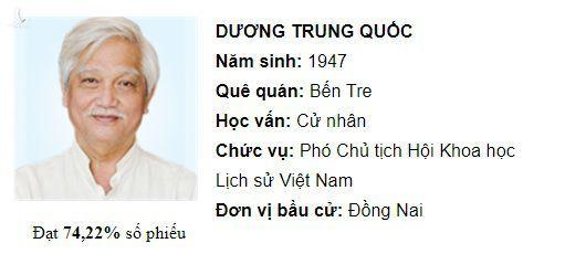 Ông Dương Trung Quốc và Lưu Bình Nhưỡng không tái cử, ông Trương Trọng Nghĩa tự ứng cử ĐBQH - ảnh 1