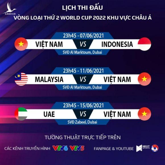 ĐT Việt Nam đối mặt lịch thi đấu khủng khiếp ở vòng loại World Cup 2022 - Ảnh 3.