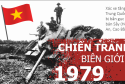 """""""1979 Trung Quốc giúp cho Việt Nam nhận ra bài học đắt giá"""""""