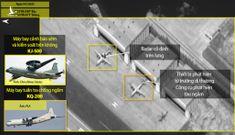 5 dấu hiệu về tham vọng ADIZ của Trung Quốc ở Biển Đông