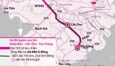 Mong mỏi cao tốc Châu Đốc – Cần Thơ – Sóc Trăng