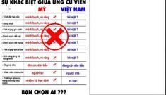Bầu cử tận bên Mỹ sao lại lôi về Việt Nam để so đo?