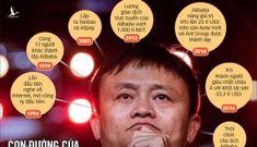 Lý do sự kiện Jack Ma 'mất tích'
