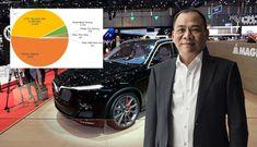 Tiết lộ số cổ phần Vinfast của con trai tỷ phú Phạm Nhật Vượng đang sở hữu